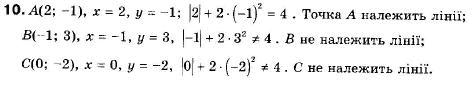 ГДЗ по геометрии 9 класс Апостолова Г.В. Разділ 1. Координатна площина. Тригонометричні функціі кутів від 0 до 180, § 1 Декартова система координат, Завдання 1. Задание: 10