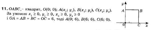 ГДЗ по геометрии 9 класс Апостолова Г.В. Разділ 1. Координатна площина. Тригонометричні функціі кутів від 0 до 180, § 1 Декартова система координат, Завдання 1. Задание: 11