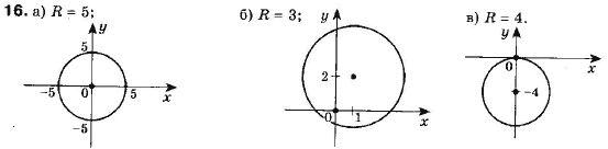 ГДЗ по геометрии 9 класс Апостолова Г.В. Разділ 1. Координатна площина. Тригонометричні функціі кутів від 0 до 180, § 1 Декартова система координат, Завдання 2. Задание: 16