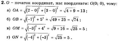ГДЗ по геометрии 9 класс Апостолова Г.В. Разділ 1. Координатна площина. Тригонометричні функціі кутів від 0 до 180, § 1 Декартова система координат, Завдання 2. Задание: 2