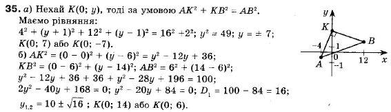 ГДЗ по геометрии 9 класс Апостолова Г.В. Разділ 1. Координатна площина. Тригонометричні функціі кутів від 0 до 180, § 1 Декартова система координат, Завдання 2. Задание: 35