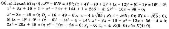 ГДЗ по геометрии 9 класс Апостолова Г.В. Разділ 1. Координатна площина. Тригонометричні функціі кутів від 0 до 180, § 1 Декартова система координат, Завдання 2. Задание: 36