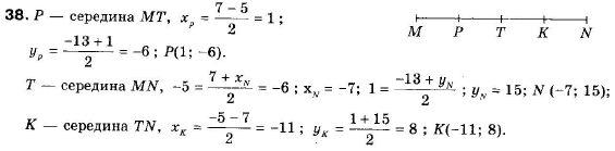 ГДЗ по геометрии 9 класс Апостолова Г.В. Разділ 1. Координатна площина. Тригонометричні функціі кутів від 0 до 180, § 1 Декартова система координат, Завдання 2. Задание: 38
