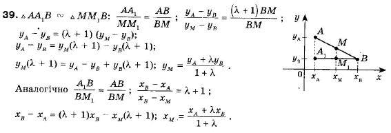 ГДЗ по геометрии 9 класс Апостолова Г.В. Разділ 1. Координатна площина. Тригонометричні функціі кутів від 0 до 180, § 1 Декартова система координат, Завдання 2. Задание: 39