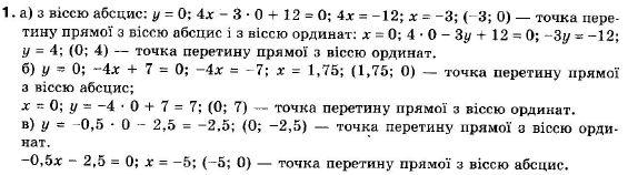 ГДЗ по геометрии 9 класс Апостолова Г.В. Разділ 1. Координатна площина. Тригонометричні функціі кутів від 0 до 180, § 2 Рівняння прямої, Завдання 3. Задание: 1