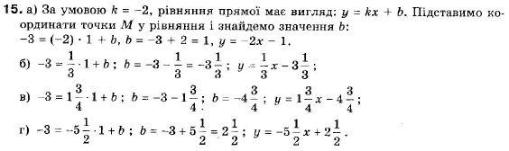 ГДЗ по геометрии 9 класс Апостолова Г.В. Разділ 1. Координатна площина. Тригонометричні функціі кутів від 0 до 180, § 2 Рівняння прямої, Завдання 3. Задание: 15