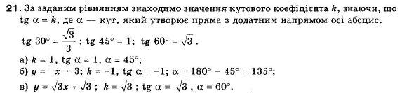 ГДЗ по геометрии 9 класс Апостолова Г.В. Разділ 1. Координатна площина. Тригонометричні функціі кутів від 0 до 180, § 2 Рівняння прямої, Завдання 3. Задание: 21