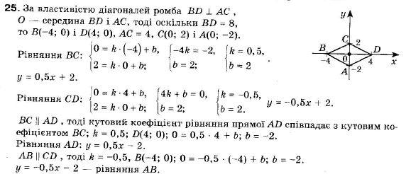 ГДЗ по геометрии 9 класс Апостолова Г.В. Разділ 1. Координатна площина. Тригонометричні функціі кутів від 0 до 180, § 2 Рівняння прямої, Завдання 3. Задание: 25