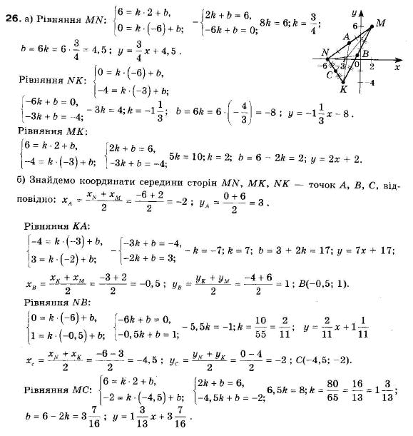 ГДЗ по геометрии 9 класс Апостолова Г.В. Разділ 1. Координатна площина. Тригонометричні функціі кутів від 0 до 180, § 2 Рівняння прямої, Завдання 3. Задание: 26