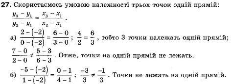 ГДЗ по геометрии 9 класс Апостолова Г.В. Разділ 1. Координатна площина. Тригонометричні функціі кутів від 0 до 180, § 2 Рівняння прямої, Завдання 3. Задание: 27