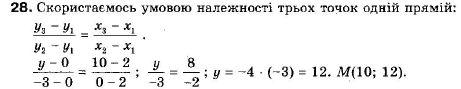 ГДЗ по геометрии 9 класс Апостолова Г.В. Разділ 1. Координатна площина. Тригонометричні функціі кутів від 0 до 180, § 2 Рівняння прямої, Завдання 3. Задание: 28