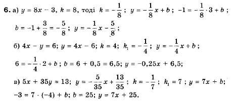 ГДЗ по геометрии 9 класс Апостолова Г.В. Разділ 1. Координатна площина. Тригонометричні функціі кутів від 0 до 180, § 3 Взаємне розміщення двох прямих, Завдання 4. Задание: 6