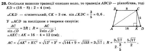 ГДЗ по геометрии 9 класс Апостолова Г.В. Разділ 1. Координатна площина. Тригонометричні функціі кутів від 0 до 180, § 5 Теорема синусів, Завдання 6. Задание: 28