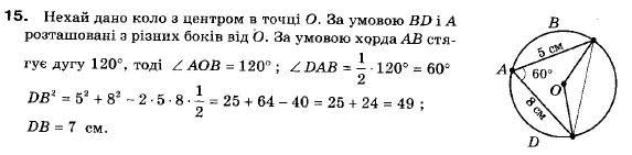 ГДЗ по геометрии 9 класс Апостолова Г.В. Разділ 1. Координатна площина. Тригонометричні функціі кутів від 0 до 180, § 6 Теорема косинусів, Завдання 7. Задание: 15