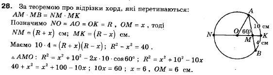 ГДЗ по геометрии 9 класс Апостолова Г.В. Разділ 1. Координатна площина. Тригонометричні функціі кутів від 0 до 180, § 6 Теорема косинусів, Завдання 7. Задание: 28