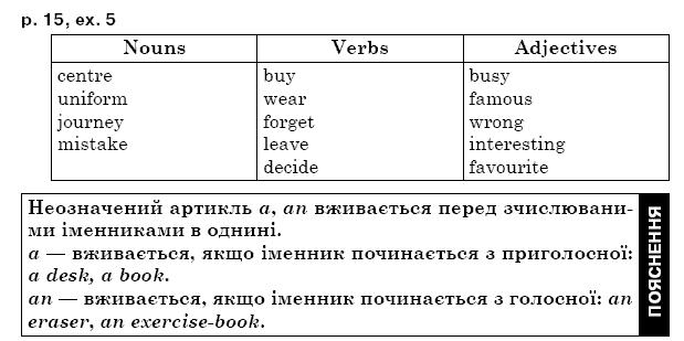 ГДЗ по английскому языку 5 класс А.М. Несвiт Урок6. Задание: стр. 15, упр.5