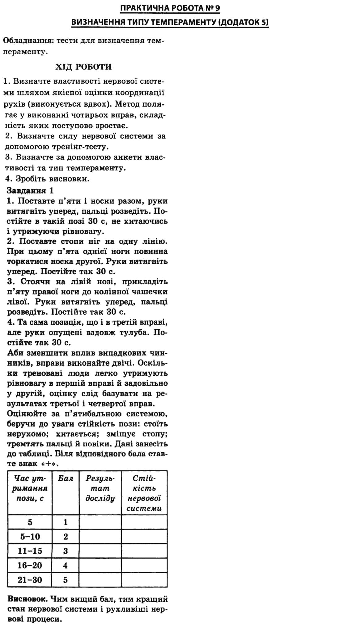 ГДЗ по биологии 9 класс Н.Ю. Матяш, М.Н. Шабатура Практичні роботи. Задание: № 9_1. Визначення типу темпераменту