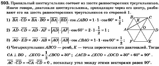 ГДЗ по геометрии 9 класс Мерзляк А.Г., Полонский В.Б., Якир М.С. (для русских школ) 3. Декартовые координаты на плоскости, 4. Векторы. Задание: 593