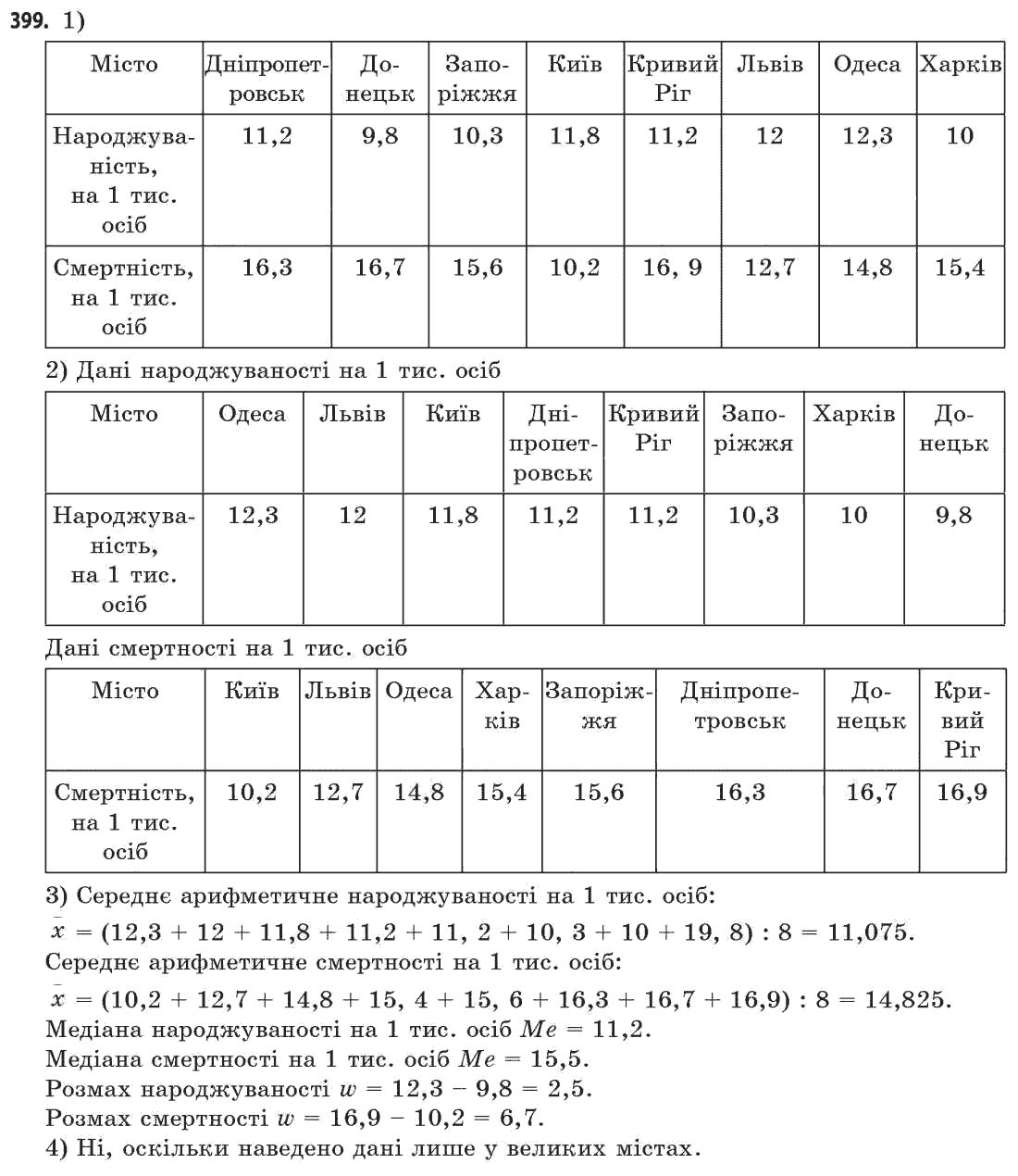 ГДЗ по математике 11 класс Бевз Г.П., Бевз В.Г., Владімірова Н.Г. §1. Функції та їх основні властивості. Задание: 13