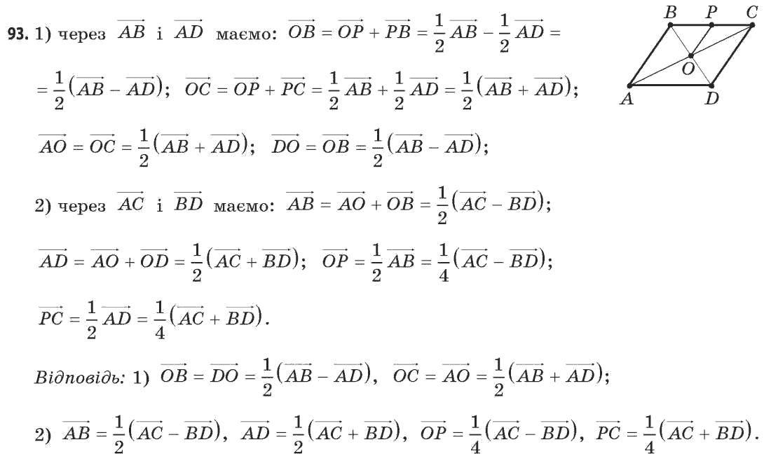 ГДЗ по математике 11 класс Бевз Г.П., Бевз В.Г., Владімірова Н.Г. §1. Функції та їх основні властивості. Задание: 24