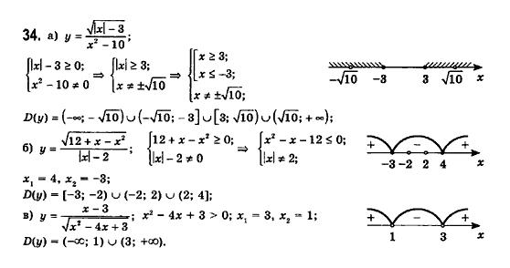 ГДЗ по математике 11 класс Бевз Г.П., Бевз В.Г., Владімірова Н.Г. §1. Функції та їх основні властивості. Задание: 34