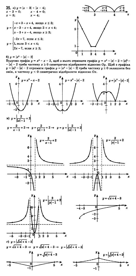 ГДЗ по математике 11 класс Бевз Г.П., Бевз В.Г., Владімірова Н.Г. §1. Функції та їх основні властивості. Задание: 35