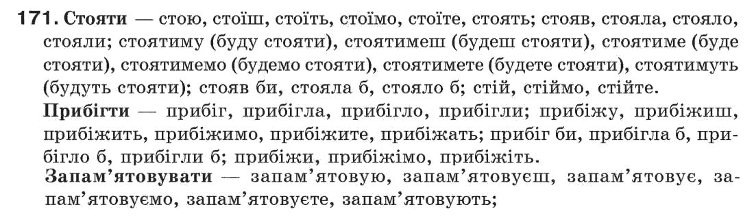 ГДЗ по рiдна/укр. мова 7 класс М.I. Пентилюк, I.В. Гайдаєнко. Задание: 170
