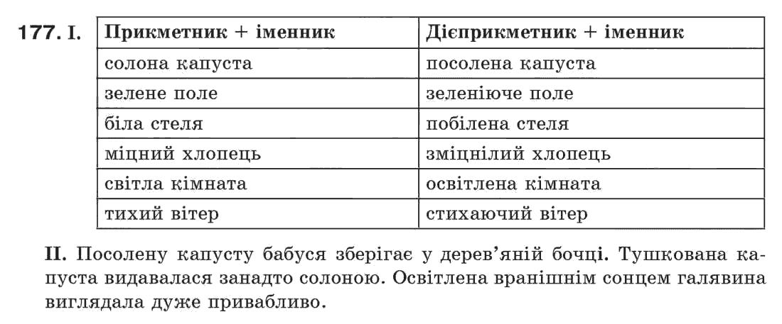 ГДЗ по рiдна/укр. мова 7 класс М.I. Пентилюк, I.В. Гайдаєнко. Задание: 177