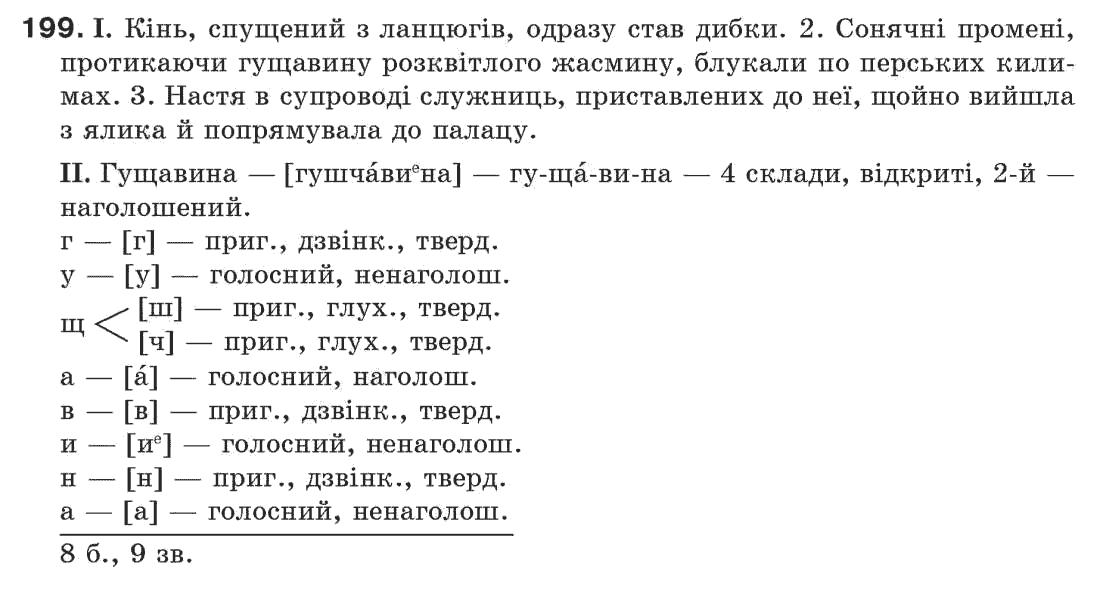 ГДЗ по рiдна/укр. мова 7 класс М.I. Пентилюк, I.В. Гайдаєнко. Задание: 199