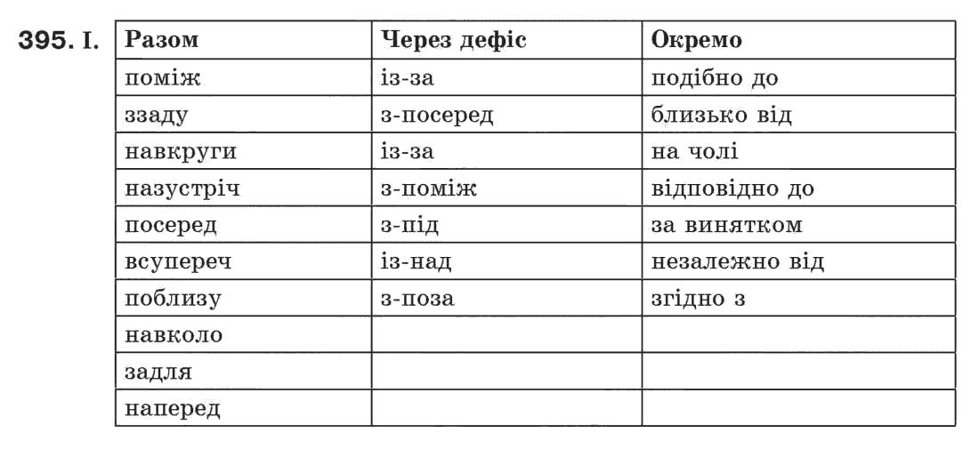 ГДЗ по рiдна/укр. мова 7 класс М.I. Пентилюк, I.В. Гайдаєнко. Задание: 395