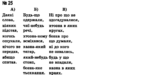 ГДЗ по рiдна/укр. мова 8 класс А.А. Ворон. Задание: 25