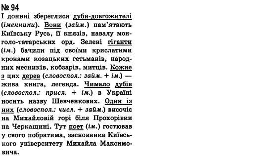 ГДЗ по рiдна/укр. мова 8 класс А.А. Ворон. Задание: 94