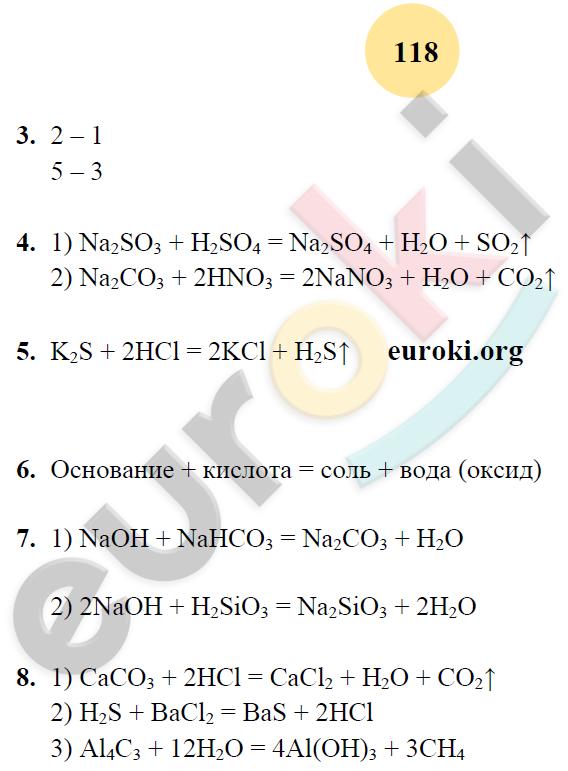 ГДЗ по химии 8 класс рабочая тетрадь Микитюк. К учебнику Габриелян. Задание: стр. 118