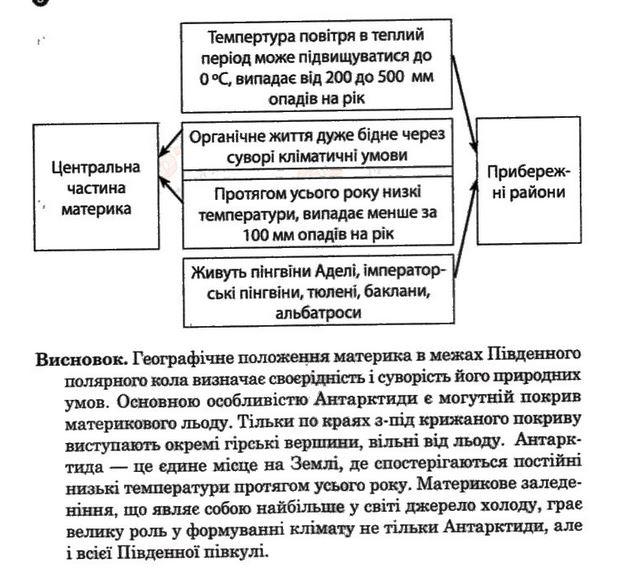 ГДЗ відповіді робочий зошит по географии 7 класс О.Г. Стадник. Задание: №12(2)