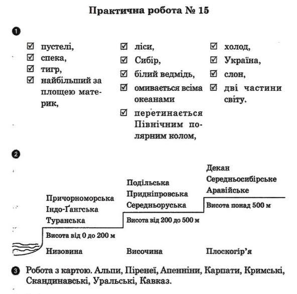 ГДЗ відповіді робочий зошит по географии 7 класс О.Г. Стадник. Задание: №15(1)