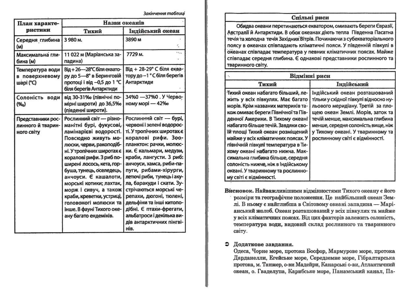 ГДЗ відповіді робочий зошит по географии 7 класс О.Г. Стадник. Задание: №6(3)
