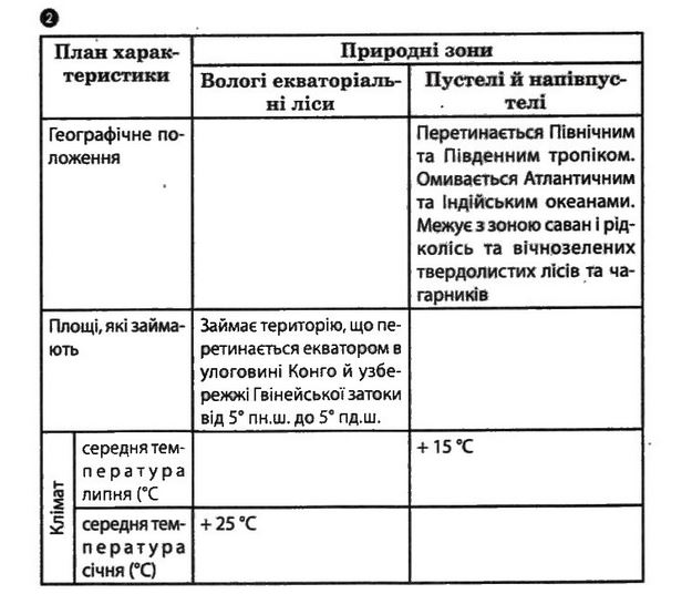 ГДЗ відповіді робочий зошит по географии 7 класс О.Г. Стадник. Задание: №9(2)