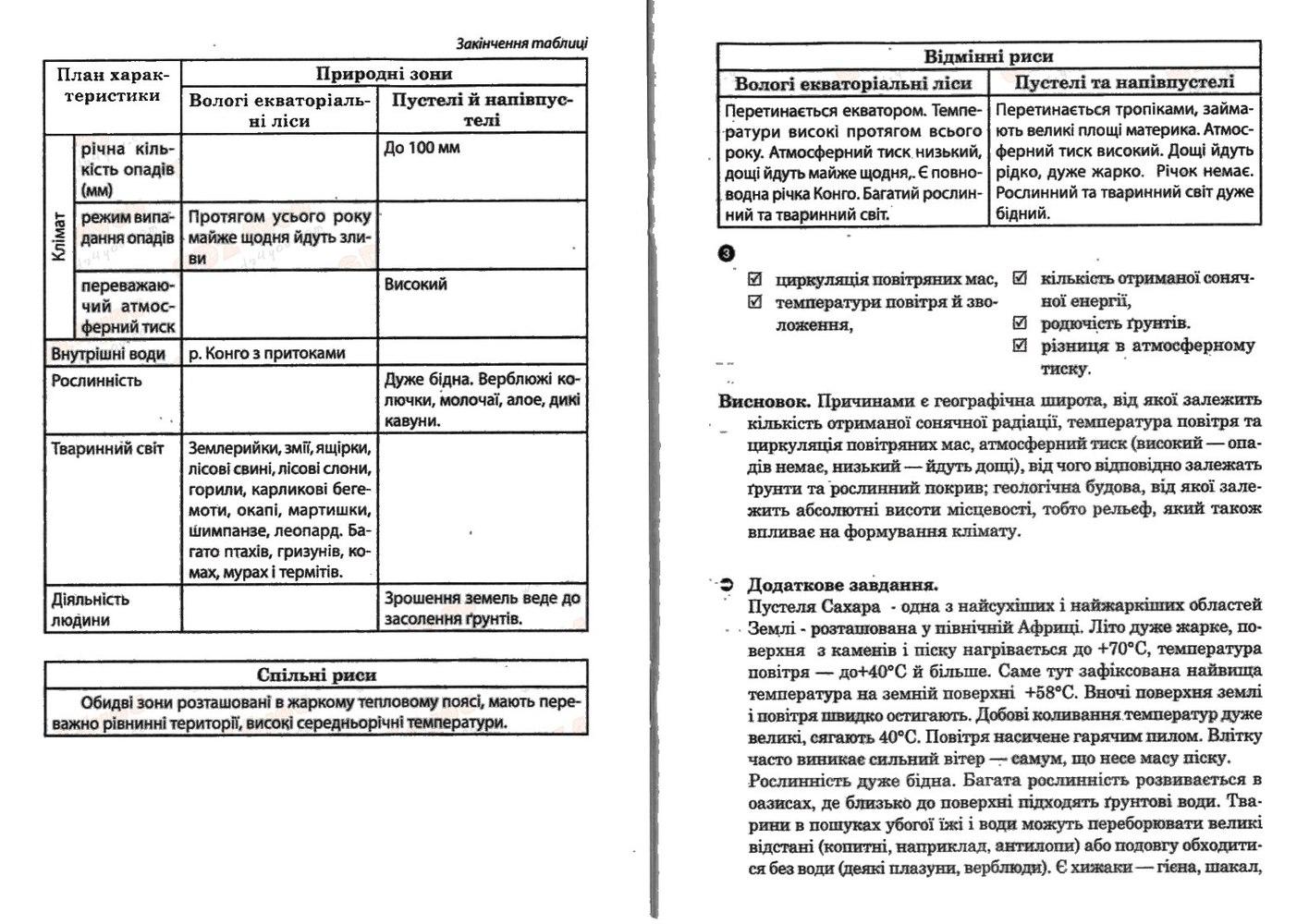 ГДЗ відповіді робочий зошит по географии 7 класс О.Г. Стадник. Задание: №9(3)