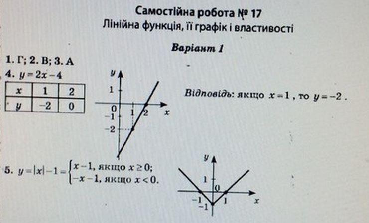 ГДЗ по алгебре 7 класс Роганін О. М. Алгебра, Самостоятельные работы. Задание: №17. Вараинт 1