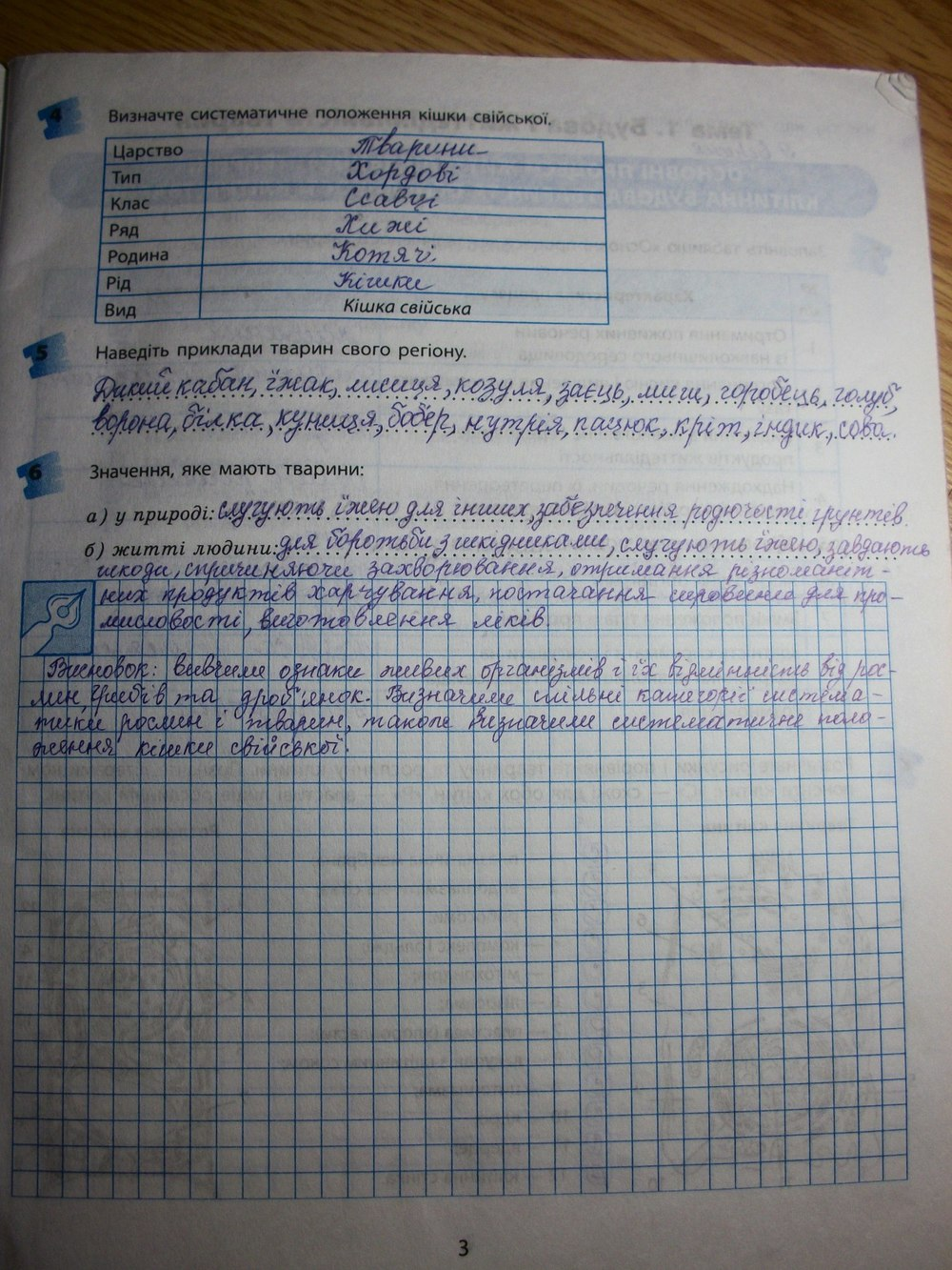 клас 6 зошит т.с. біології котик гдз по