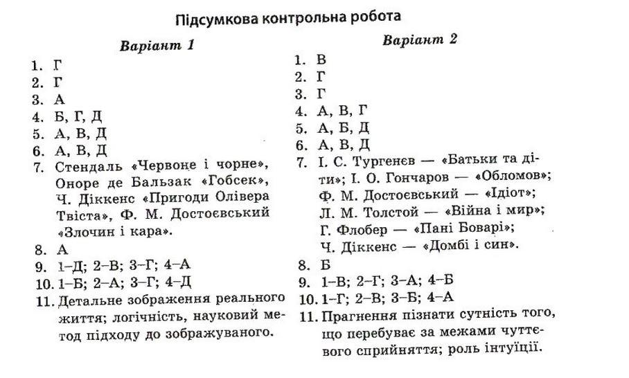 ГДЗ по литературе 10 класс Андронова Л. Г. Контрольные работы. Задание: №7