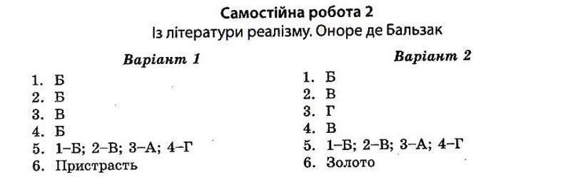 ГДЗ по литературе 10 класс Андронова Л. Г. Самостоятельные работы. Задание: №2