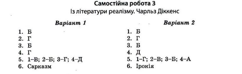 ГДЗ по литературе 10 класс Андронова Л. Г. Самостоятельные работы. Задание: №3