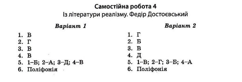 ГДЗ по литературе 10 класс Андронова Л. Г. Самостоятельные работы. Задание: №4