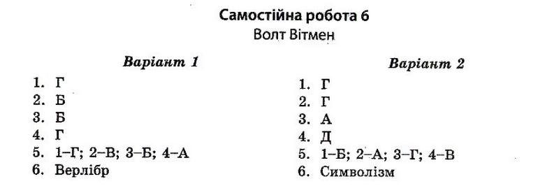 ГДЗ по литературе 10 класс Андронова Л. Г. Самостоятельные работы. Задание: №6