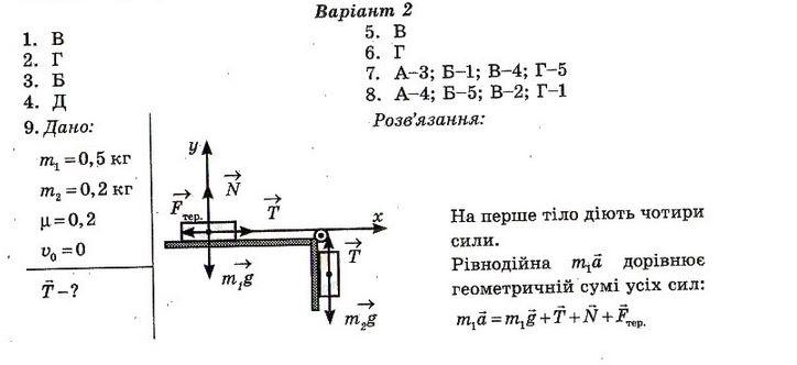 ГДЗ по физике 10 класс Чертіщева М. О., Вялих Л. І. Контрольные работы. Задание: №2. Вариант 2(1)
