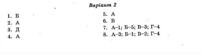 ГДЗ по физике 10 класс Чертіщева М. О., Вялих Л. І. Контрольные работы. Задание: №4. Вариант 2(1)