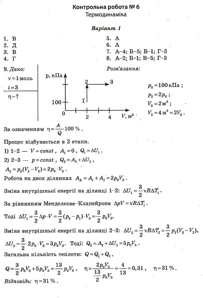 ГДЗ по физике 10 класс Чертіщева М. О., Вялих Л. І. Контрольные работы. Задание: №6. Вариант 1