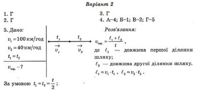 ГДЗ по физике 10 класс Чертіщева М. О., Вялих Л. І. Самостятельные работы. Задание: №1. Вариант 2 (1)