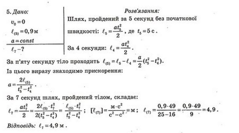 ГДЗ по физике 10 класс Чертіщева М. О., Вялих Л. І. Самостятельные работы. Задание: №2. Вариант 2 (2)
